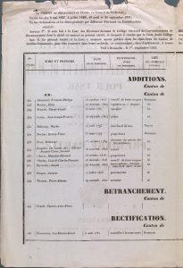 Liste de mise à jour des électeurs à Besançon en 1846